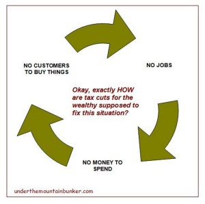 Consumers are the job creators