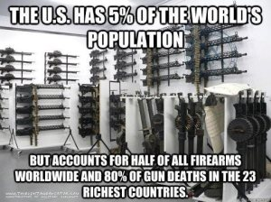 gun poster copy